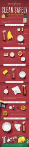 Thieves-Household-Cleaner-Infographic-Young-Living1